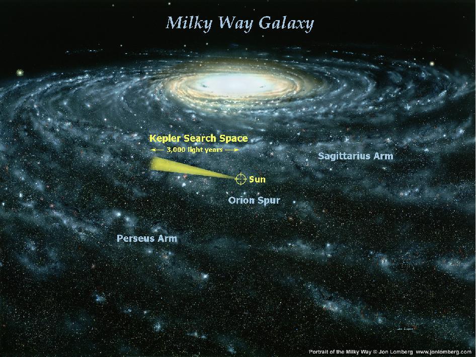 284361main_kepler-target-region-galaxy_946-710
