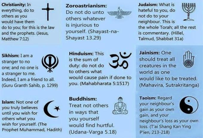 allreligions