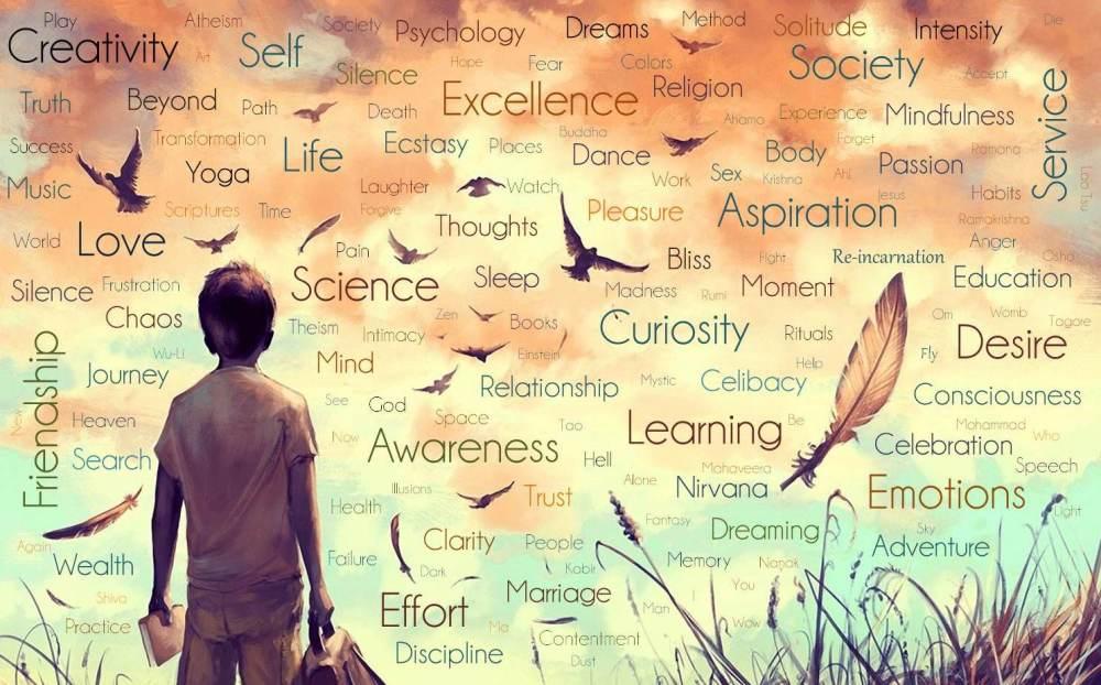 Creative-Guidance-Word-Art