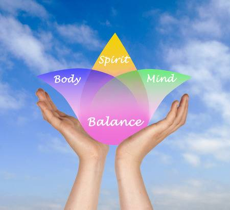 25660404-body-spirit-mind-balance